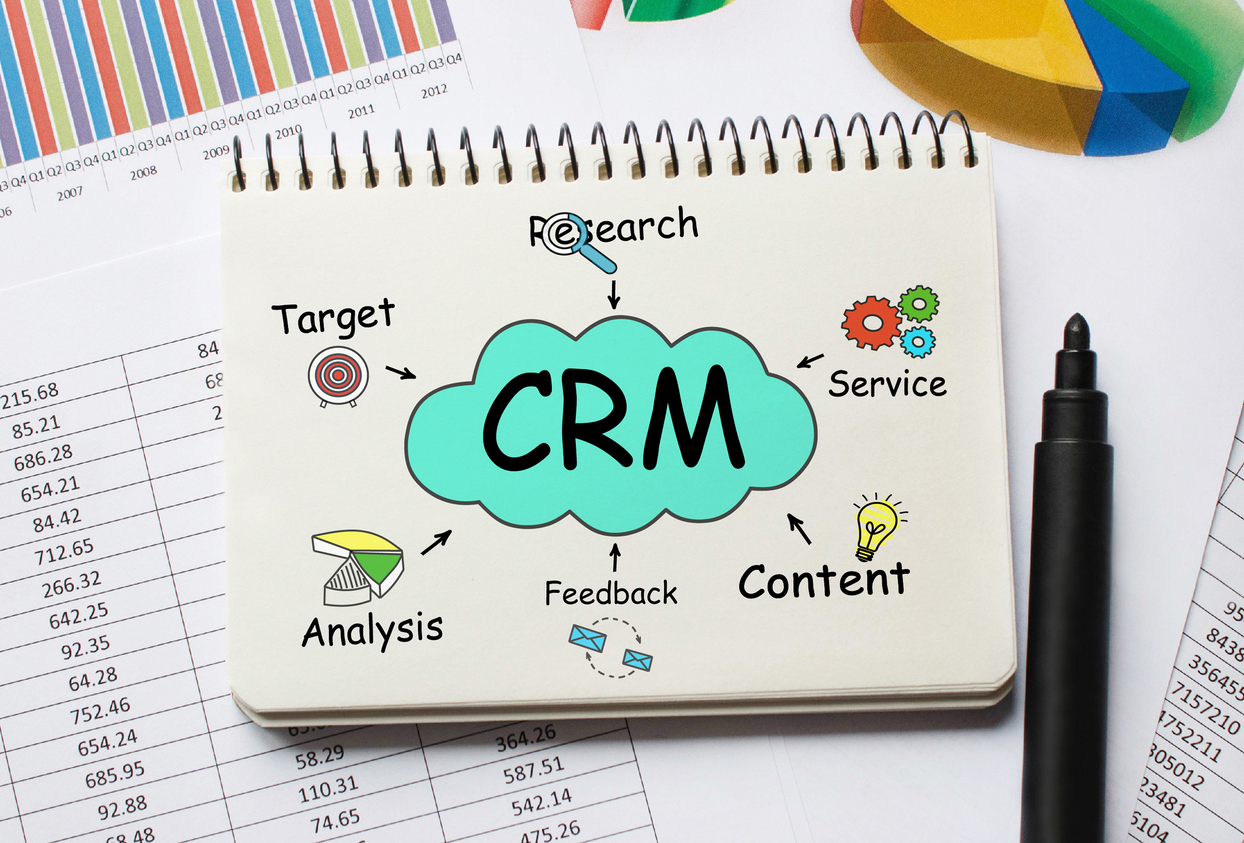Customer relationship management - CRM for small business growing.